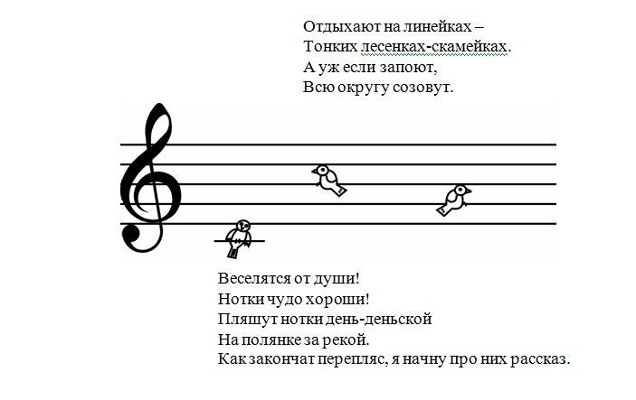 Стихотворение о музыкальных инструментахдля 5 классов