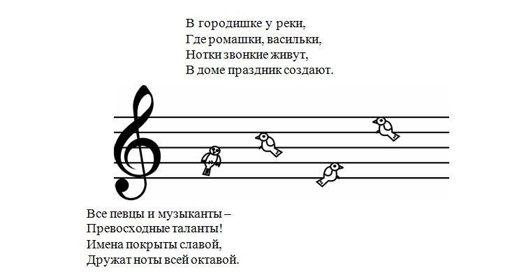 Стих о музыке для 5 класса о